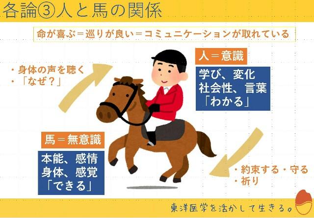f:id:daiki526:20190928091313j:image