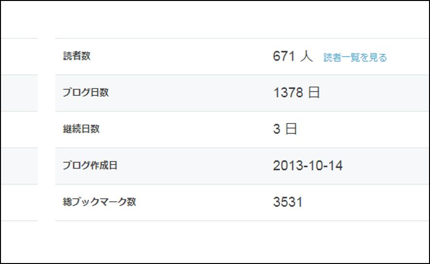 f:id:daiki_bassist:20171018231121p:plain
