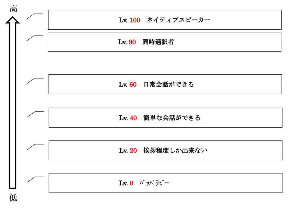 f:id:daiki_futagami:20170109015836p:plain
