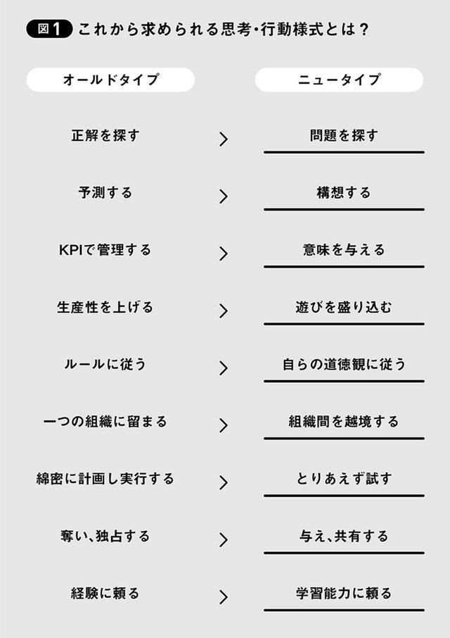 f:id:daiki_futagami:20191015144737j:plain