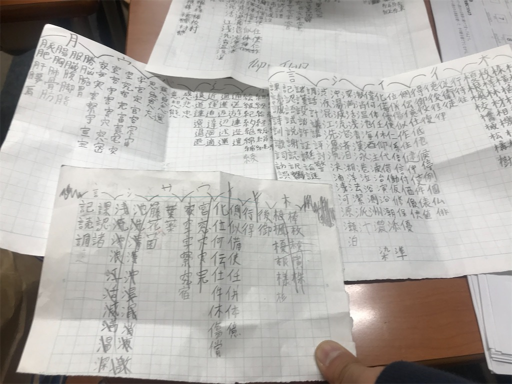 f:id:daiki_futagami:20191207005223j:image