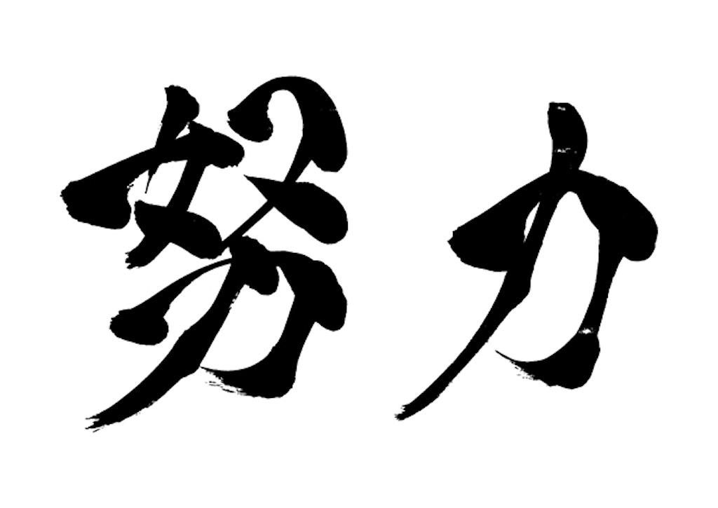 f:id:daiki_futagami:20191219231349j:image