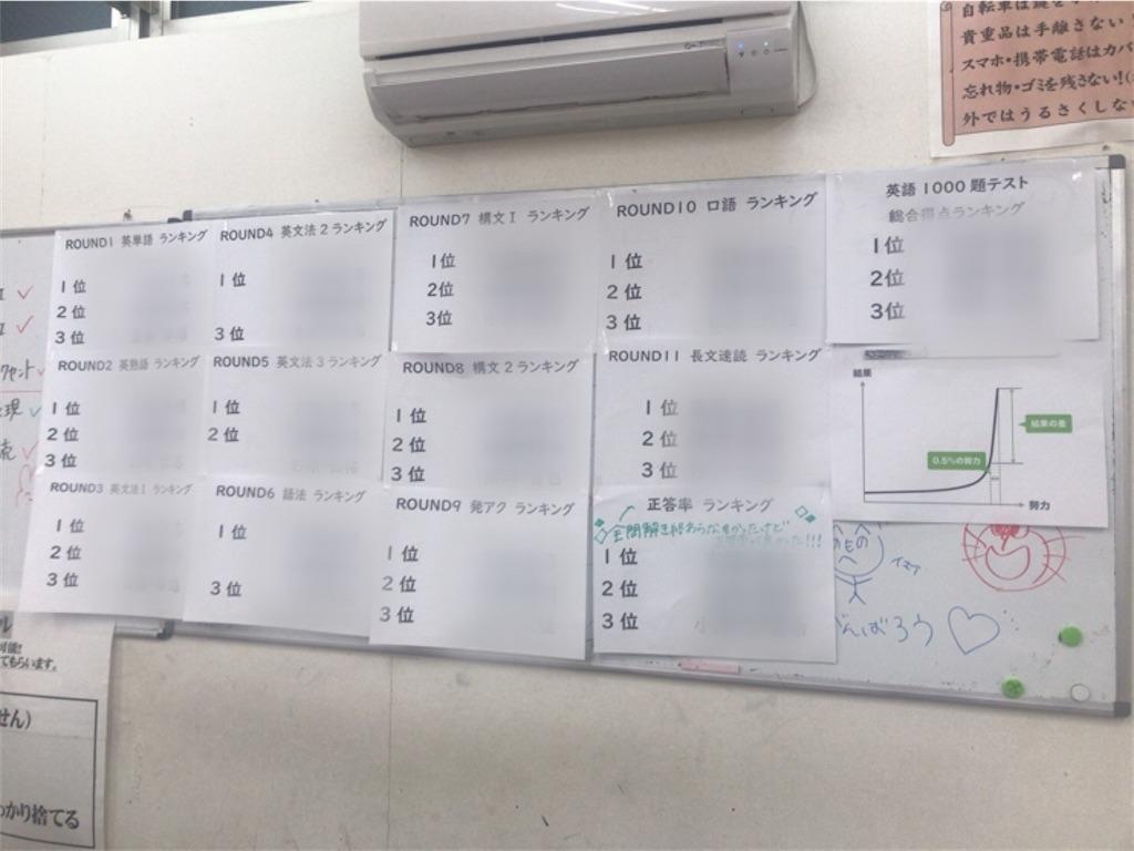 f:id:daiki_futagami:20191230221517j:image