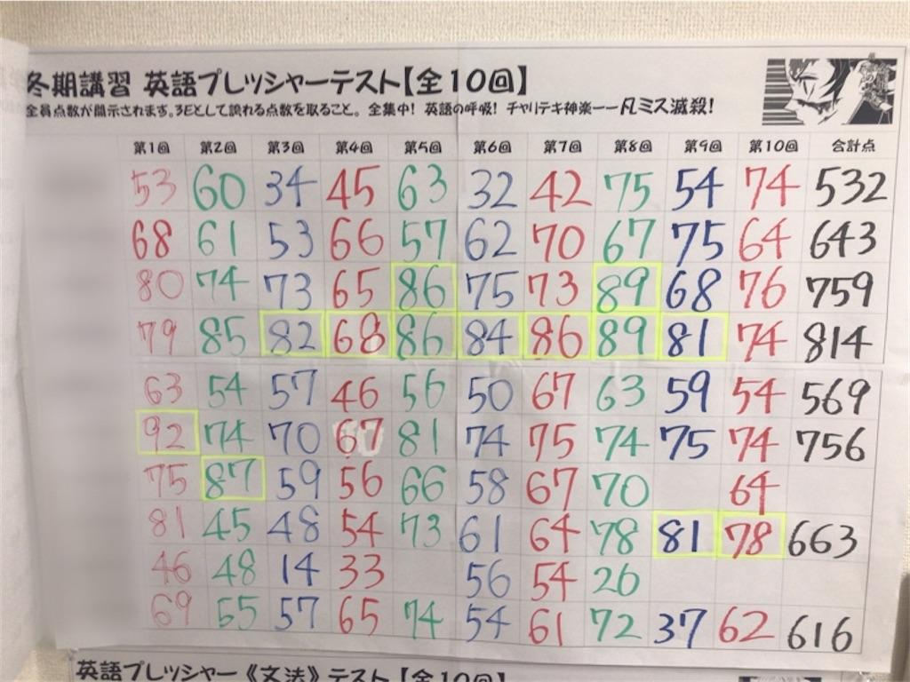 f:id:daiki_futagami:20200108202822j:image