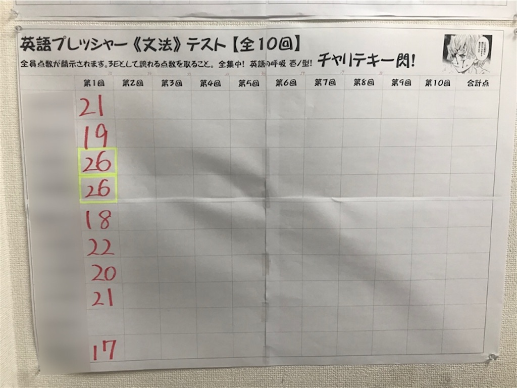 f:id:daiki_futagami:20200108234106j:image