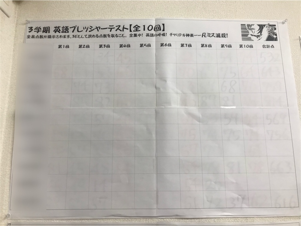 f:id:daiki_futagami:20200108234109j:image