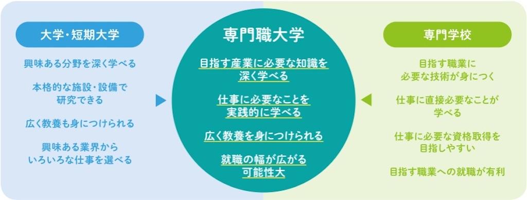 f:id:daiki_futagami:20200119185815j:image