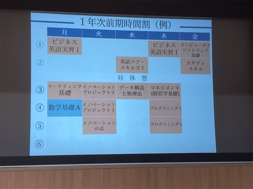 f:id:daiki_futagami:20200126155526j:image