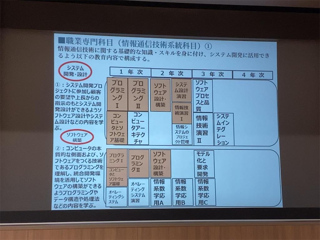 f:id:daiki_futagami:20200126155537j:image