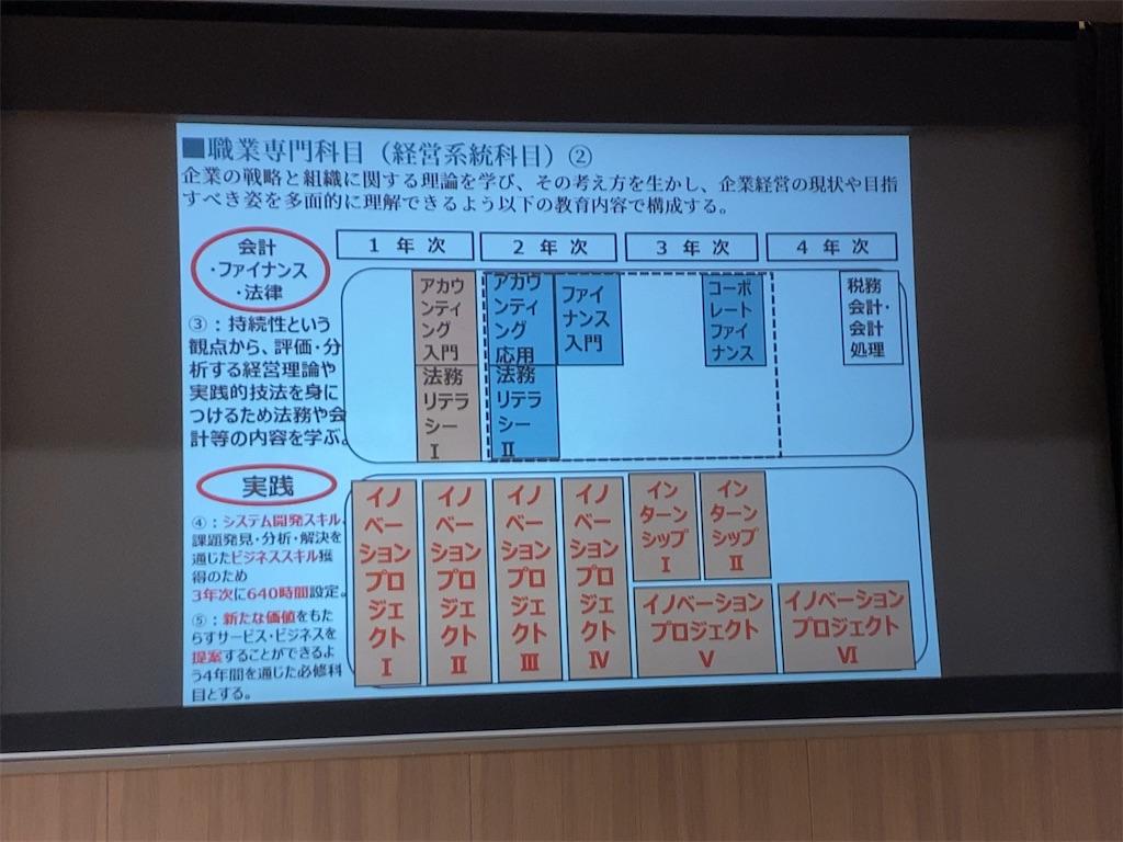 f:id:daiki_futagami:20200126155547j:image