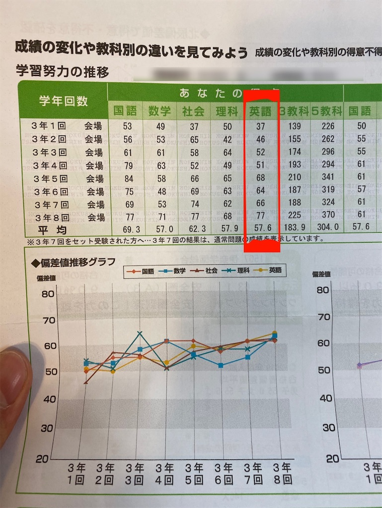f:id:daiki_futagami:20200208142041j:image