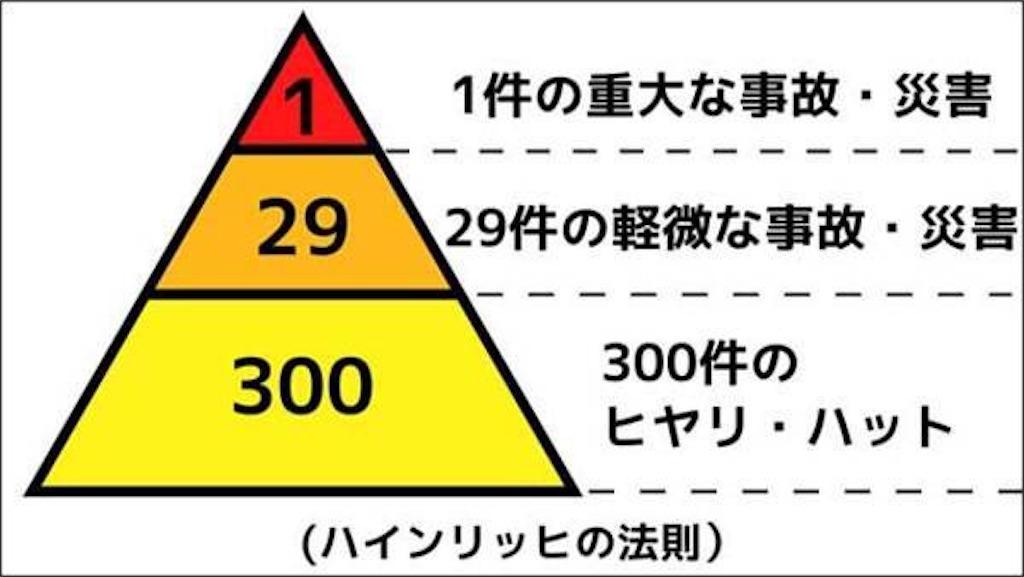 f:id:daiki_futagami:20200213164230j:image