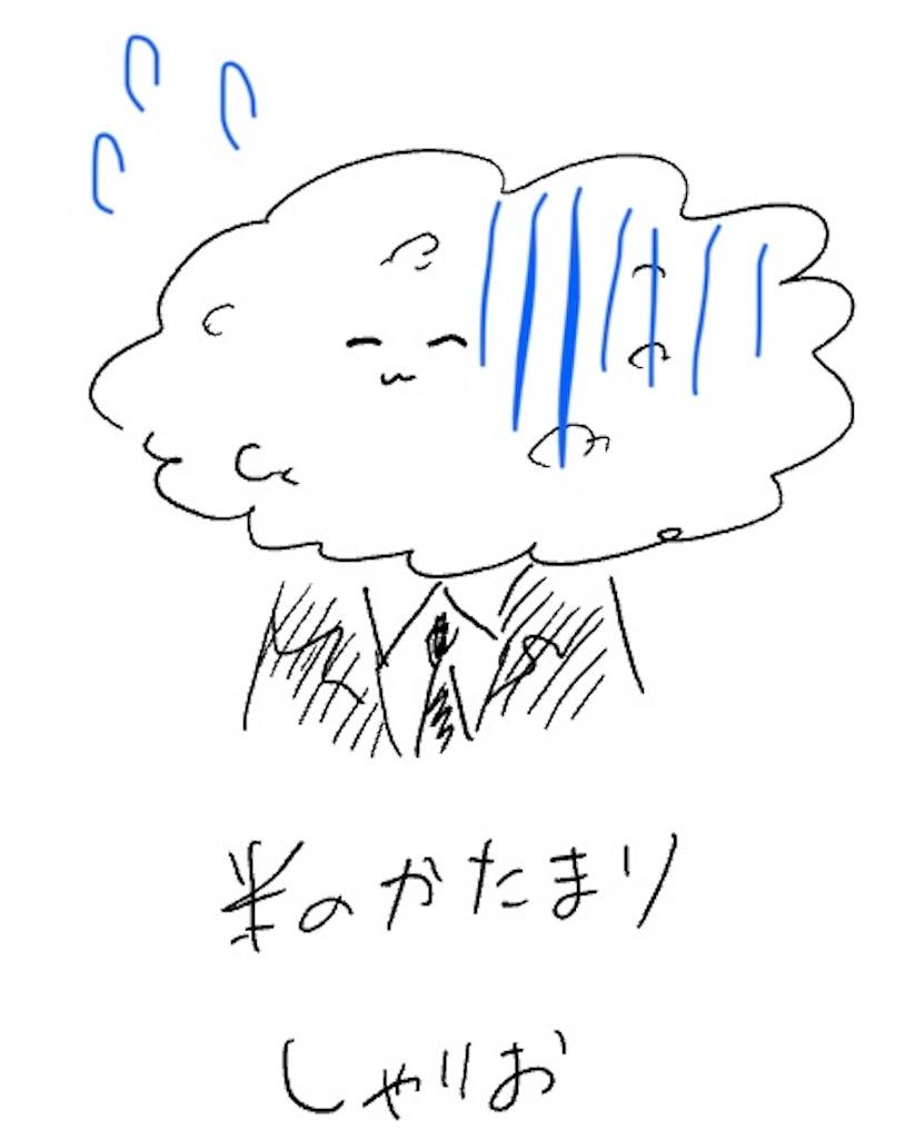 f:id:daiki_futagami:20200216235729j:image