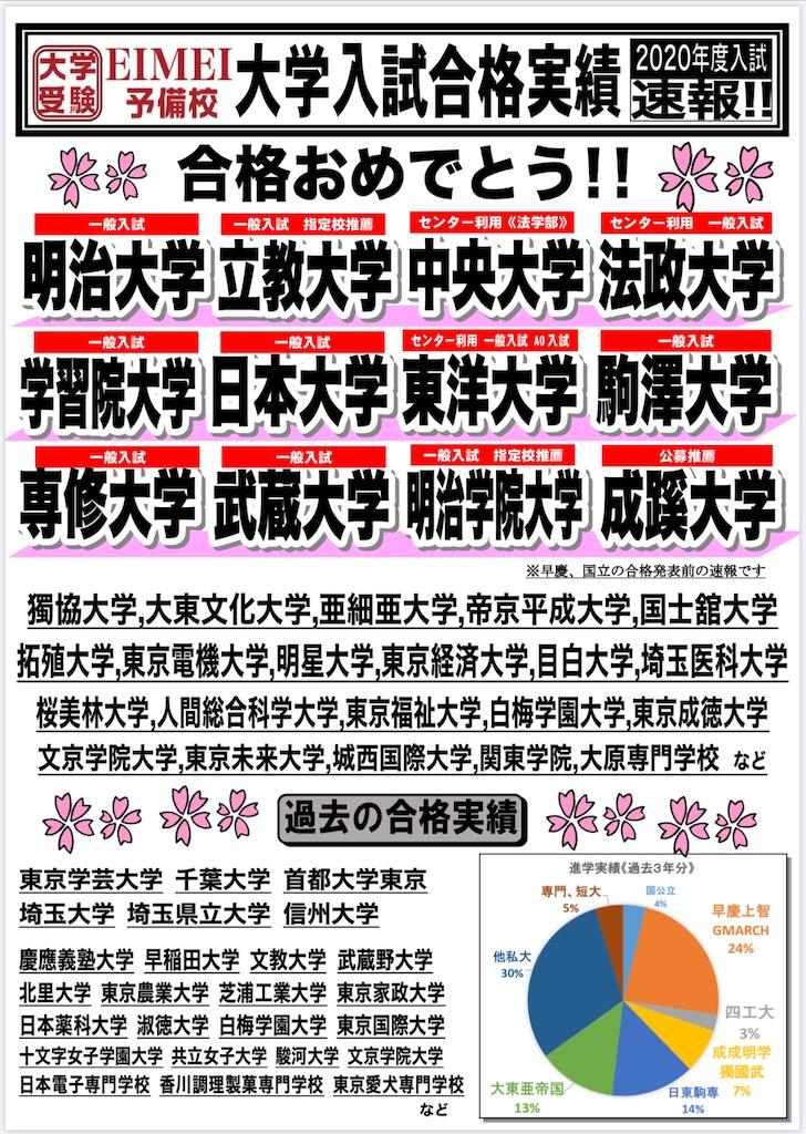 f:id:daiki_futagami:20200224110353j:image