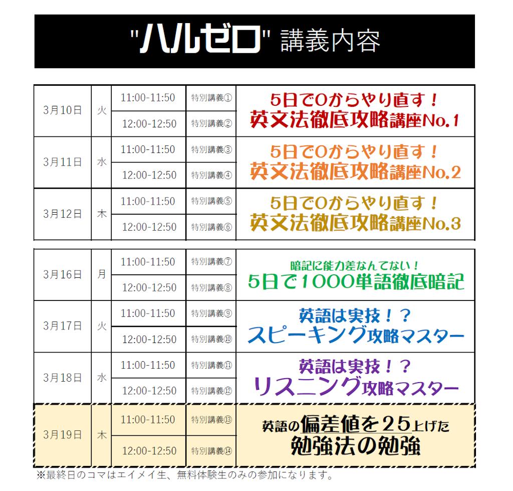 f:id:daiki_futagami:20200310141347p:image
