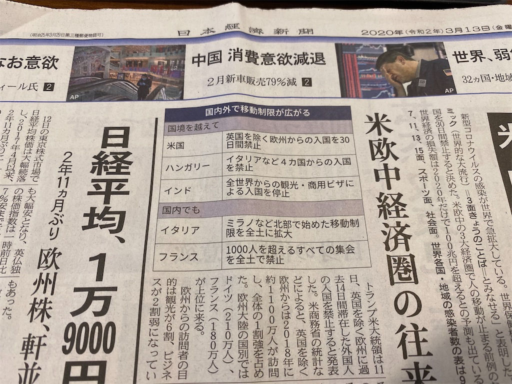 f:id:daiki_futagami:20200313163421j:image