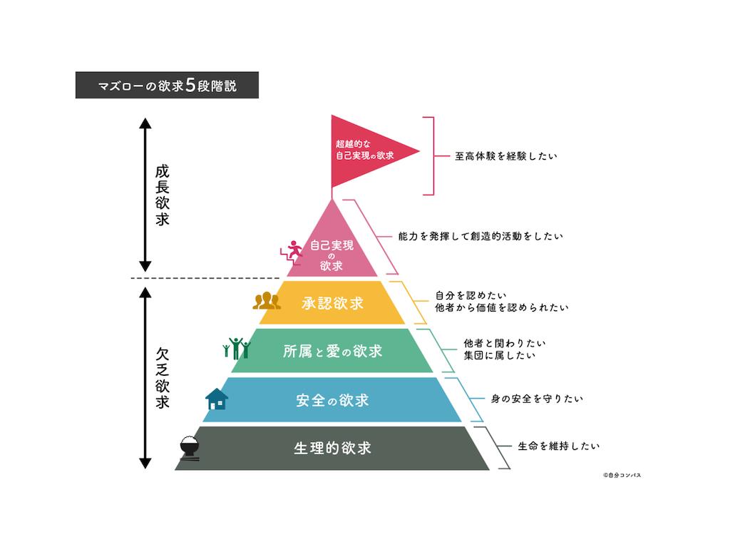 f:id:daiki_futagami:20200313203230p:image