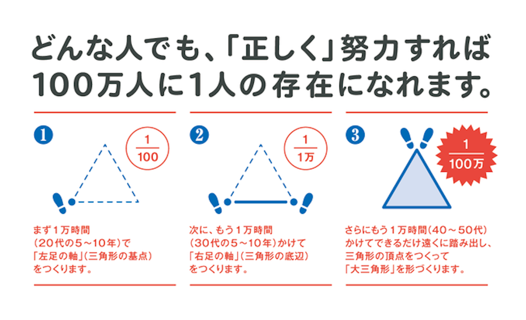 f:id:daiki_futagami:20200313205957p:image