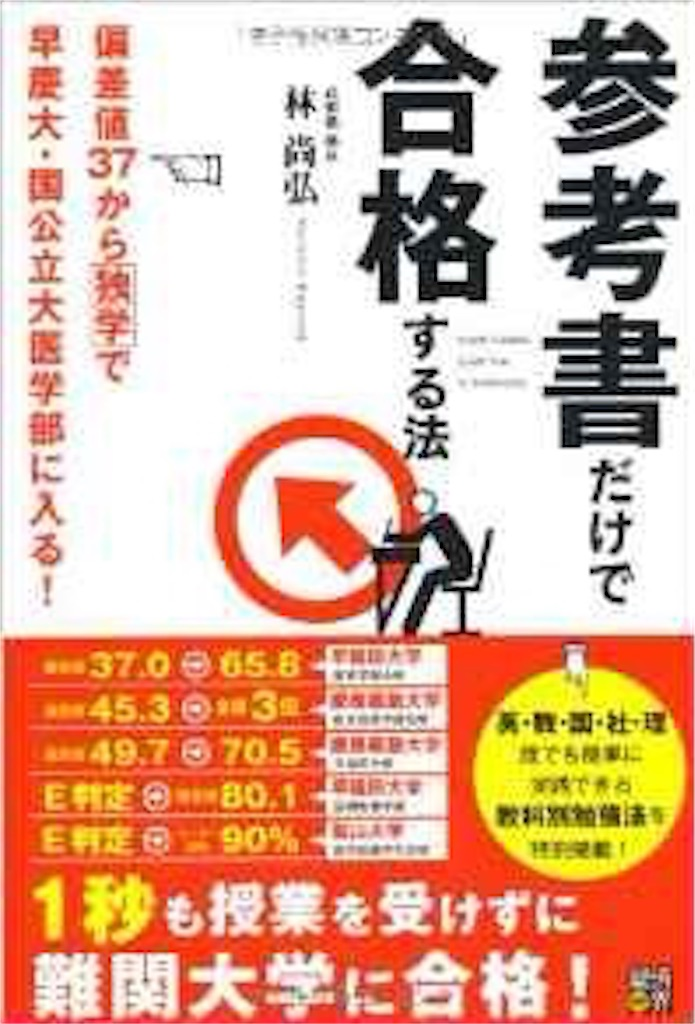 f:id:daiki_futagami:20200314175833j:image