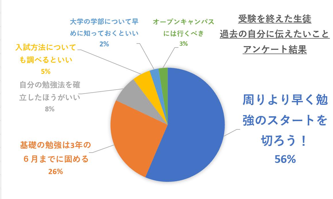 f:id:daiki_futagami:20200324154947p:plain