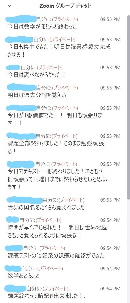 f:id:daiki_futagami:20200404193934j:plain