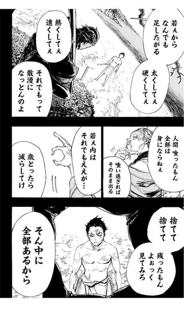 f:id:daiki_futagami:20200421152944j:image