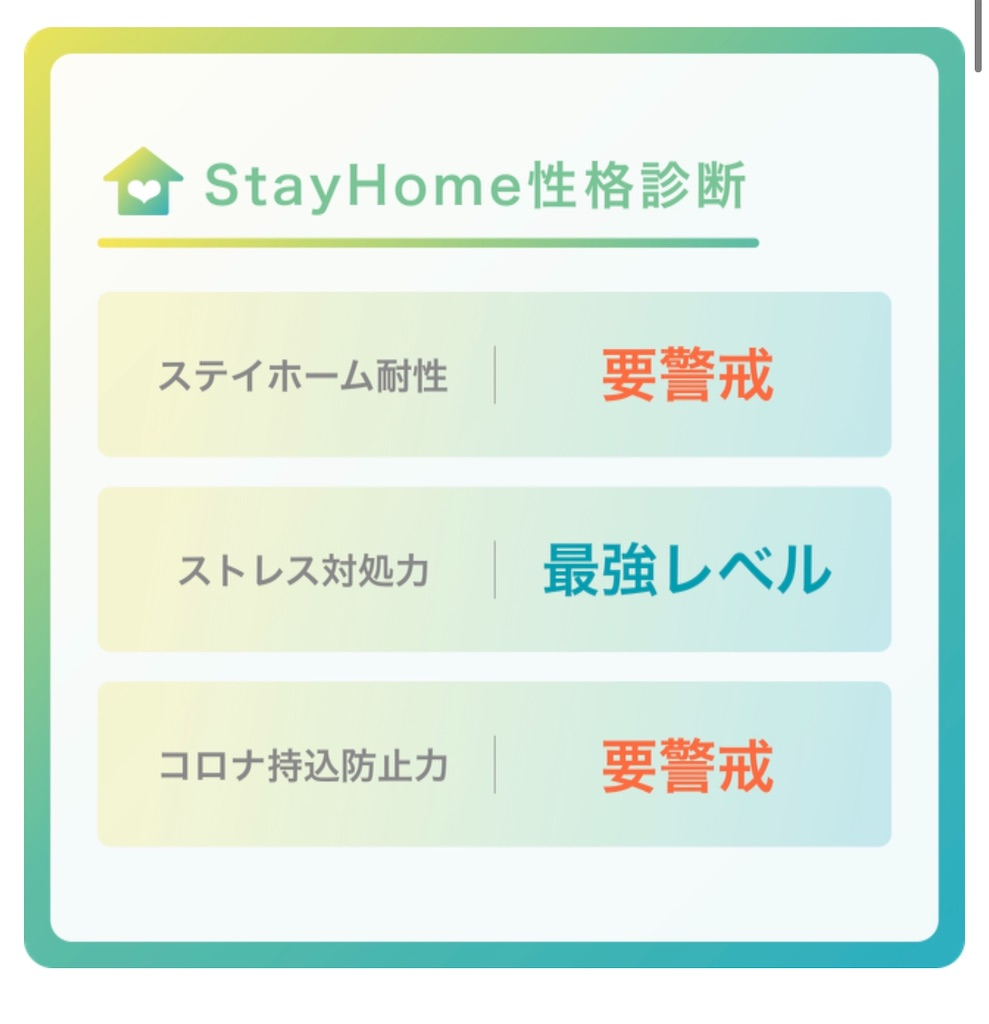 f:id:daiki_futagami:20200427162016j:image