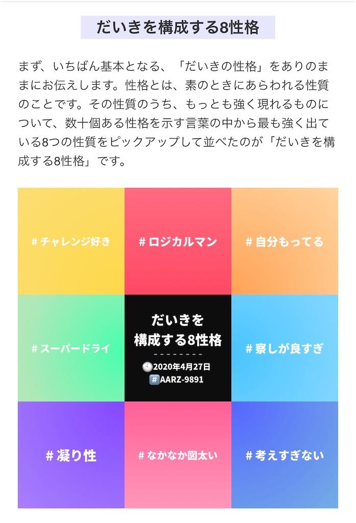f:id:daiki_futagami:20200427162248j:image