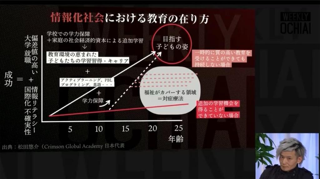 f:id:daiki_futagami:20200501175151j:image