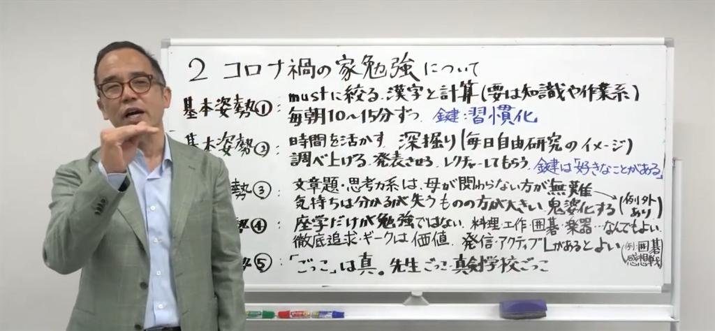 f:id:daiki_futagami:20200518123533p:image