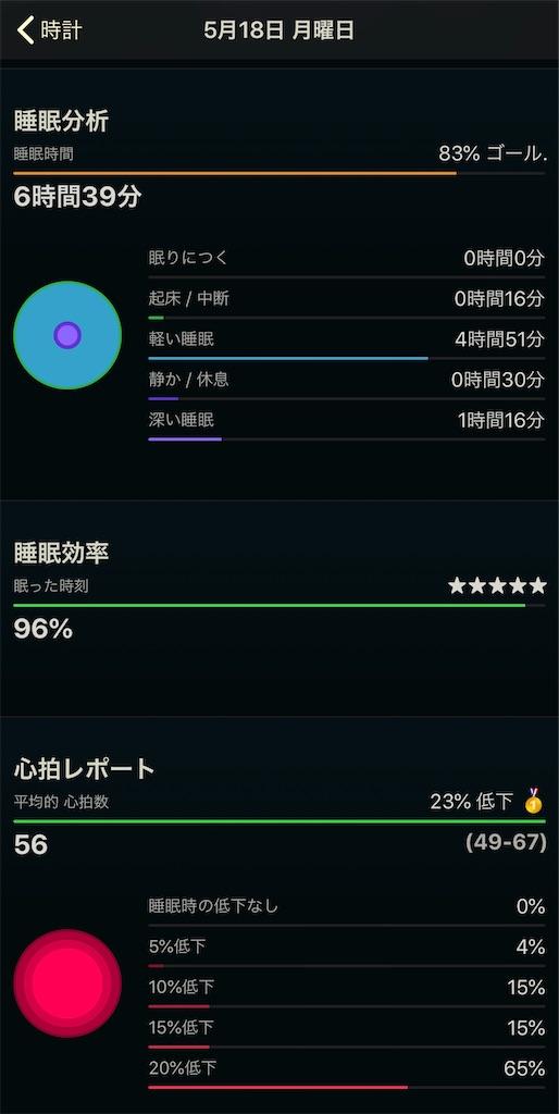 f:id:daiki_futagami:20200519113220j:image