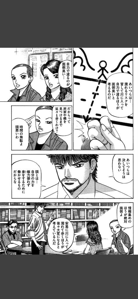 f:id:daiki_futagami:20200605155212p:image