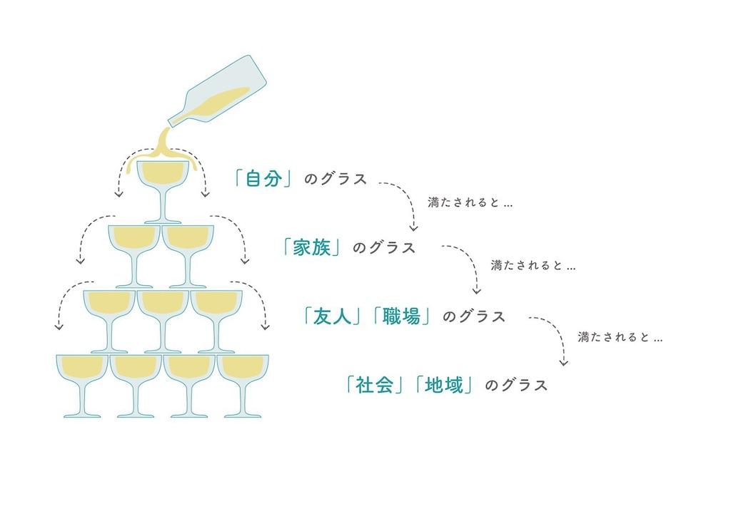 f:id:daiki_futagami:20200619183455j:image
