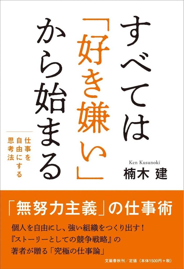 f:id:daiki_futagami:20200705145445j:image