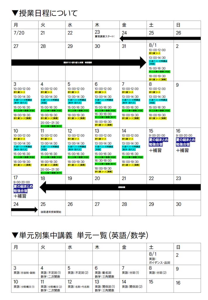 f:id:daiki_futagami:20200717180253p:image