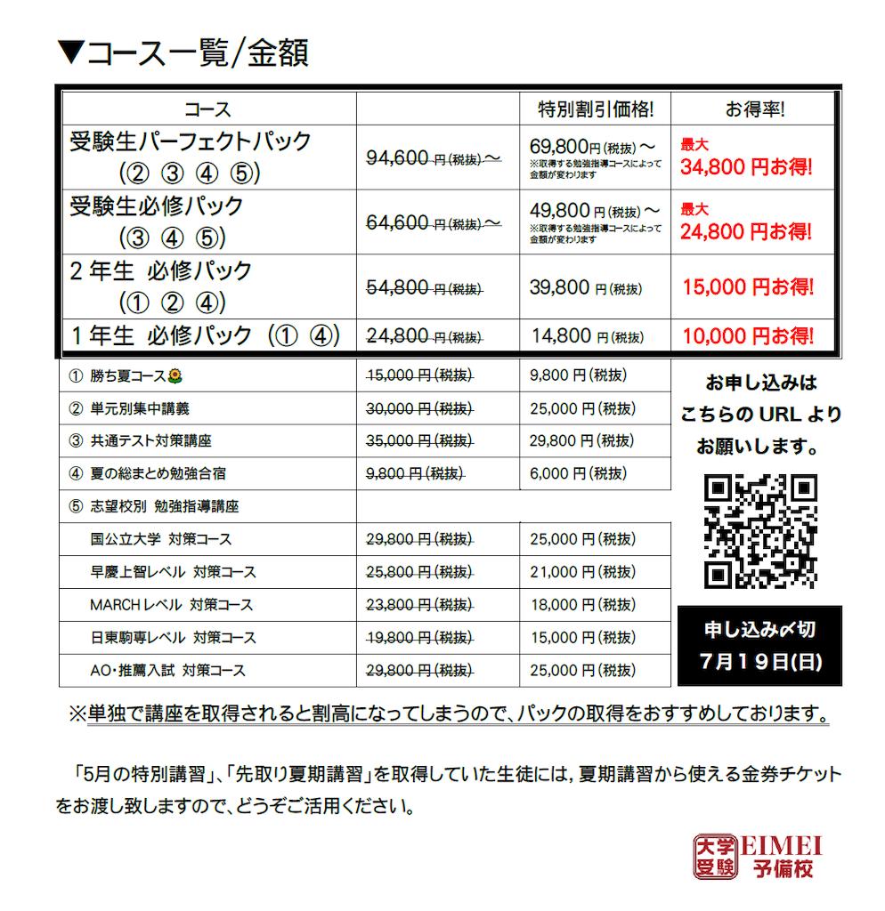 f:id:daiki_futagami:20200717233510p:image