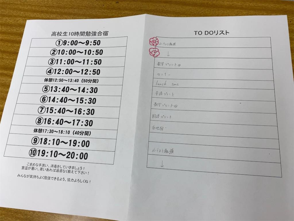 f:id:daiki_futagami:20200720122121j:image