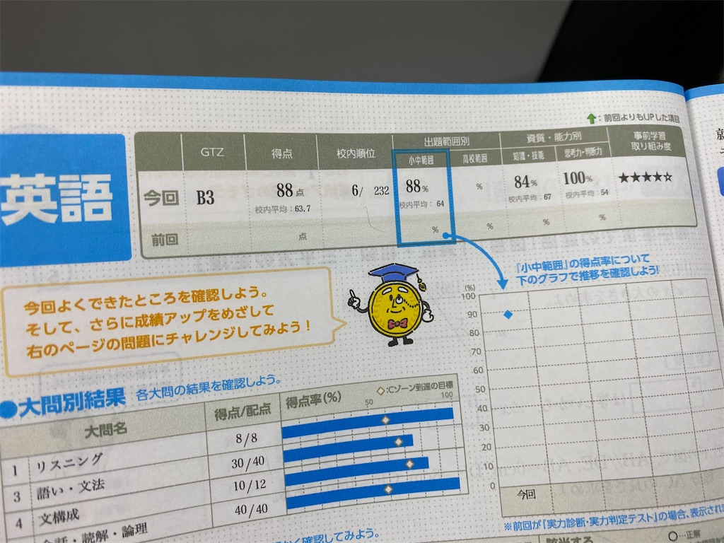 f:id:daiki_futagami:20200723155640j:image