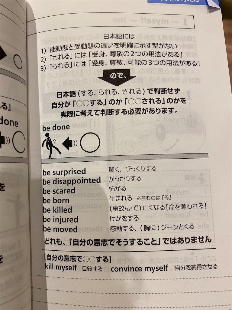 f:id:daiki_futagami:20200821161943j:image