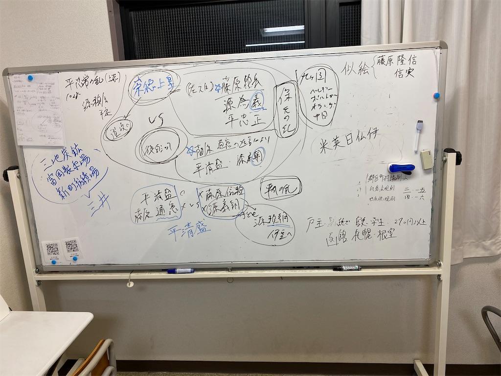 f:id:daiki_futagami:20200826104746j:image