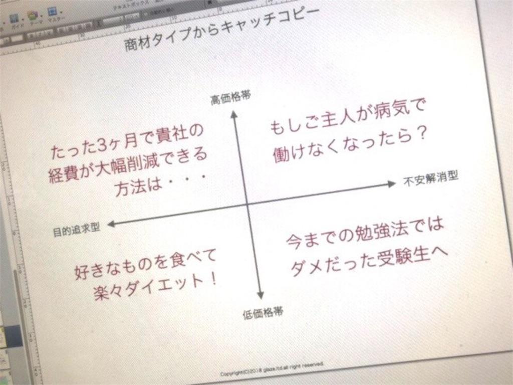 f:id:daiki_futagami:20200925183307j:image