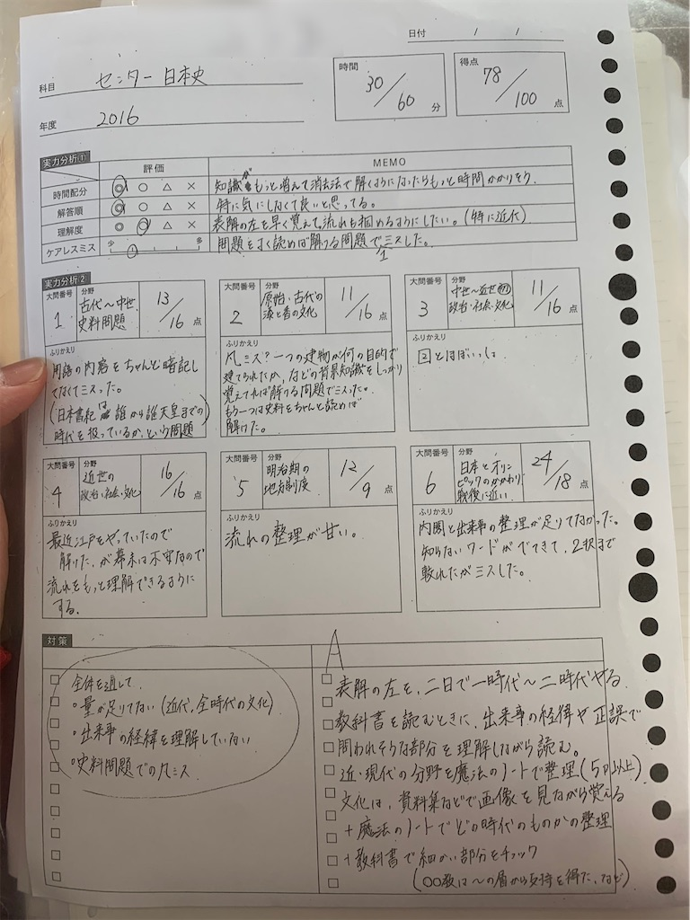 f:id:daiki_futagami:20201017205926j:image