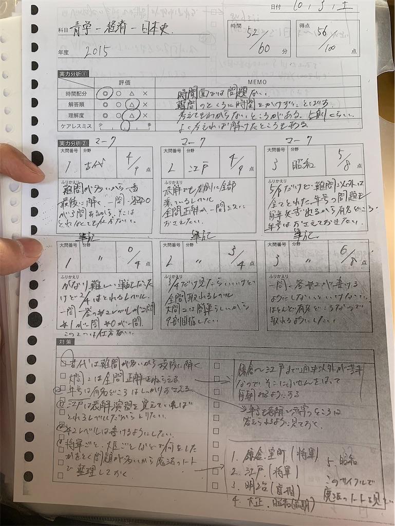 f:id:daiki_futagami:20201017205929j:image