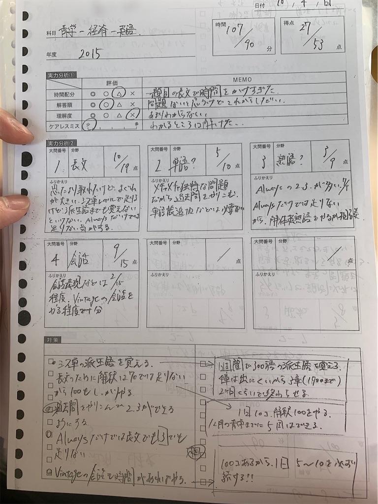 f:id:daiki_futagami:20201017205932j:image