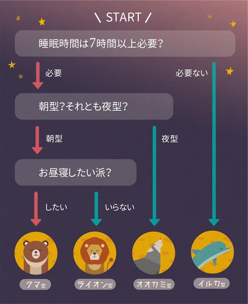 f:id:daiki_futagami:20201210154722j:image