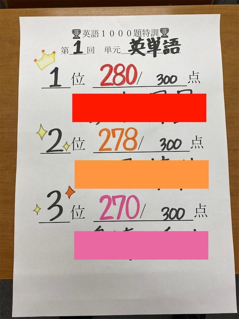 f:id:daiki_futagami:20201222200902j:image