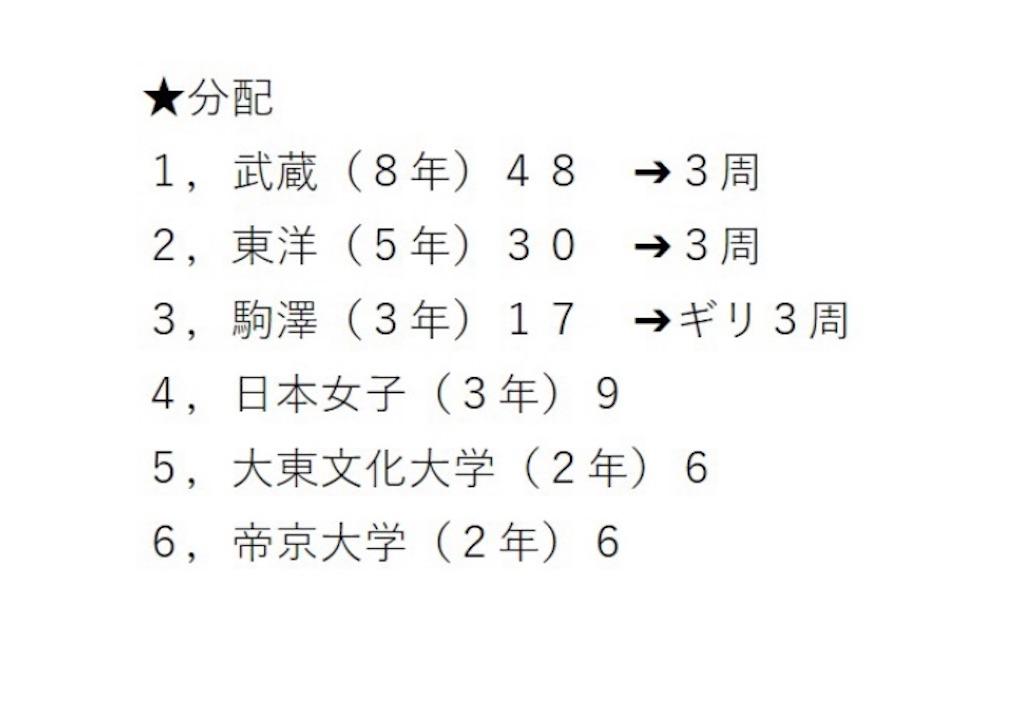 f:id:daiki_futagami:20210112133410j:image