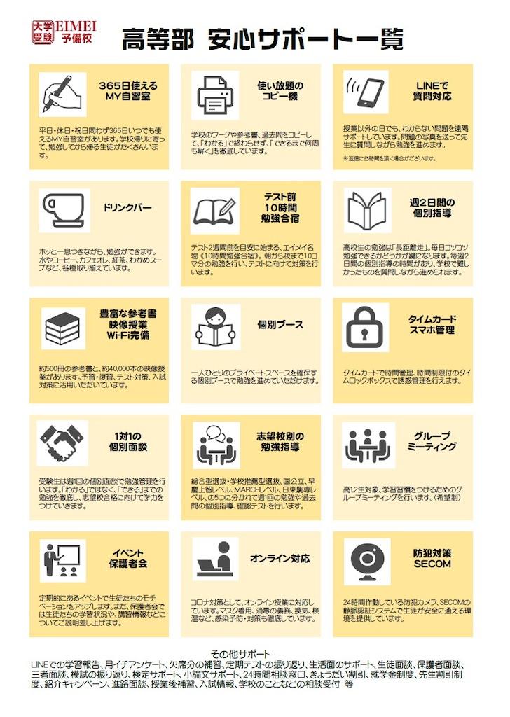 f:id:daiki_futagami:20210120144408j:image