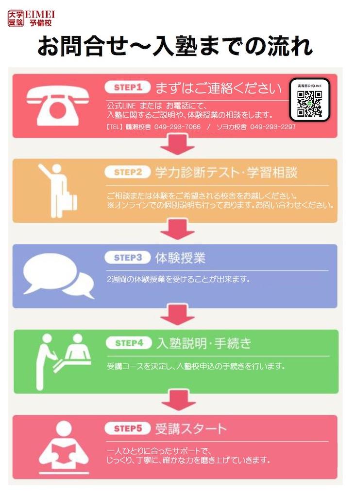 f:id:daiki_futagami:20210120144522j:image