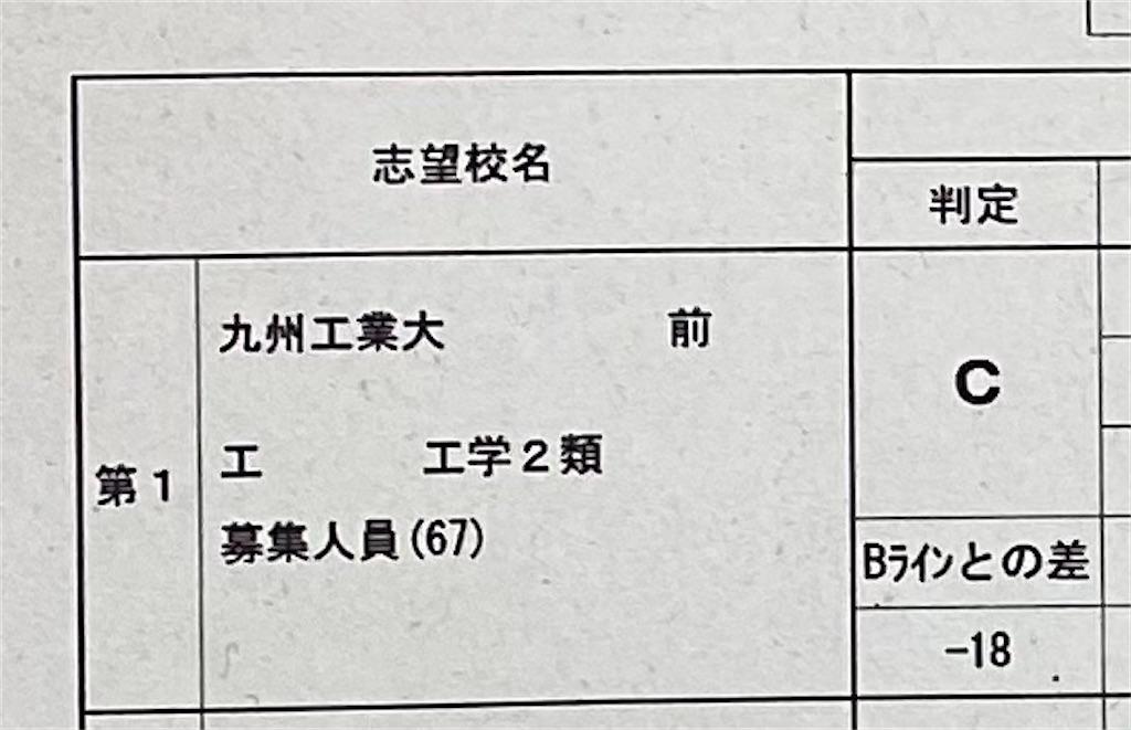 f:id:daiki_futagami:20210120171938j:image